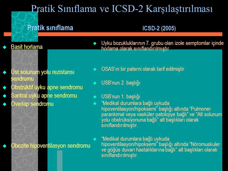 Pratik Sınıflama ve ICSD-2 Karşılaştırılması