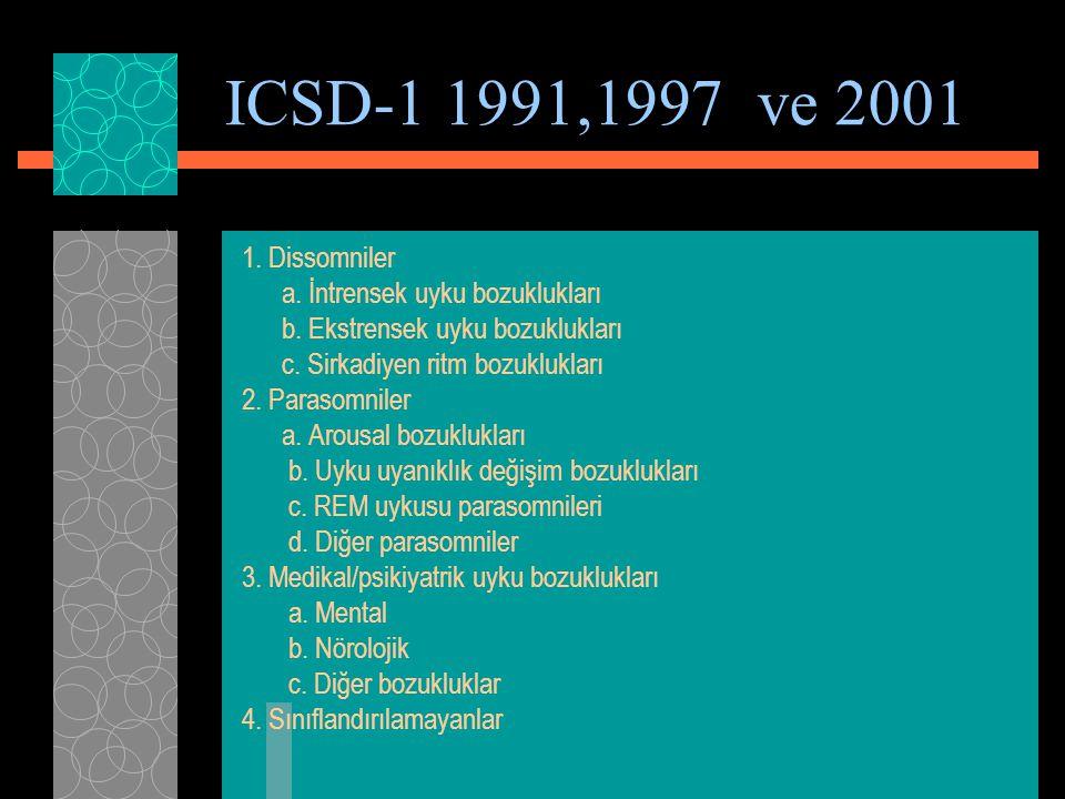 ICSD-1 1991,1997 ve 2001 1. Dissomniler a. İntrensek uyku bozuklukları