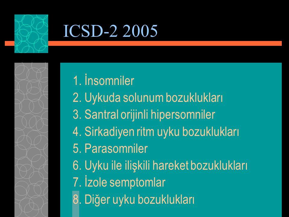 ICSD-2 2005 1. İnsomniler 2. Uykuda solunum bozuklukları
