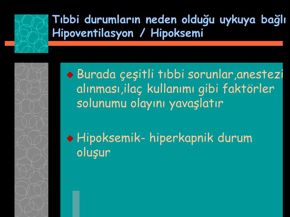 Tıbbi durumların neden olduğu uykuya bağlı Hipoventilasyon / Hipoksemi