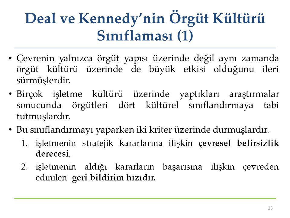 Deal ve Kennedy'nin Örgüt Kültürü Sınıflaması (1)