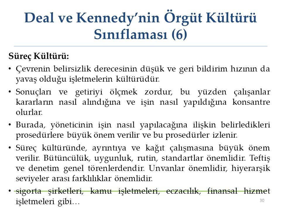 Deal ve Kennedy'nin Örgüt Kültürü Sınıflaması (6)