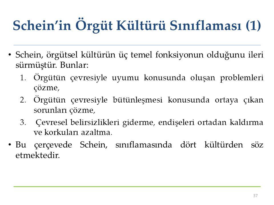 Schein'in Örgüt Kültürü Sınıflaması (1)