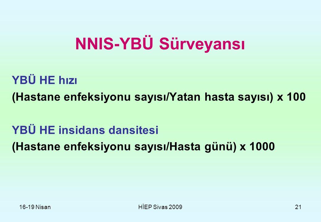 NNIS-YBÜ Sürveyansı YBÜ HE hızı