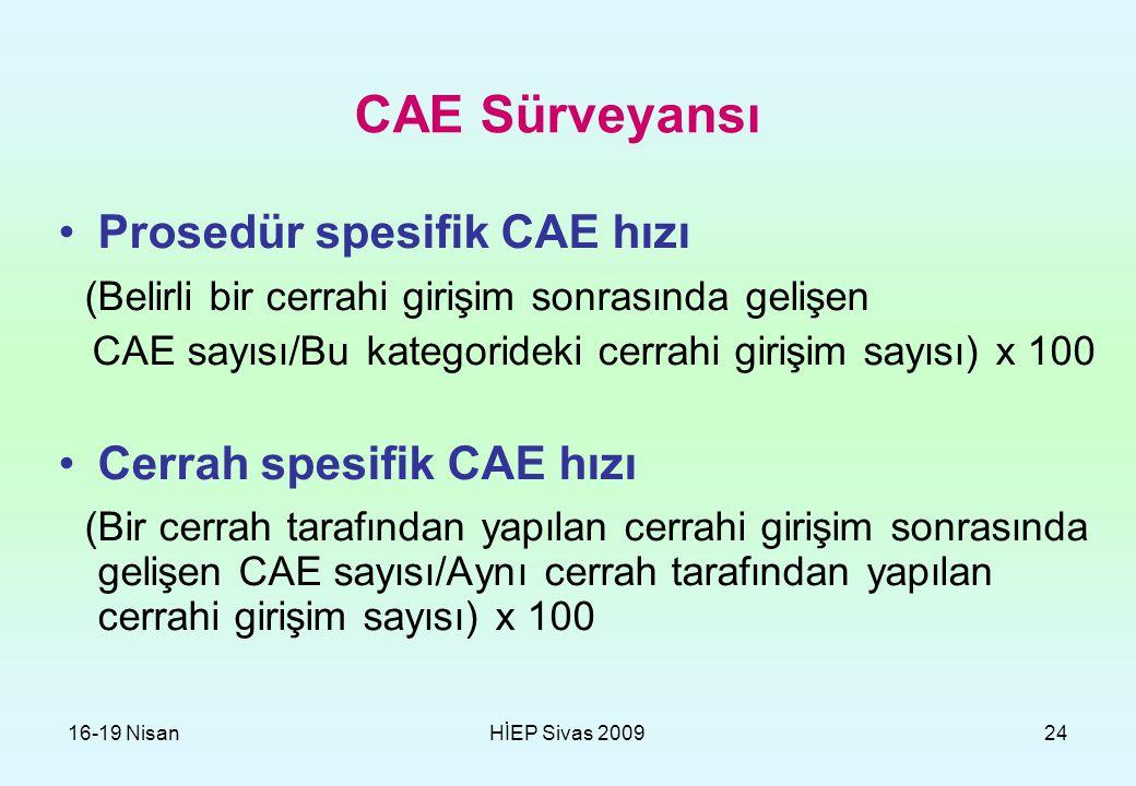 CAE Sürveyansı Prosedür spesifik CAE hızı