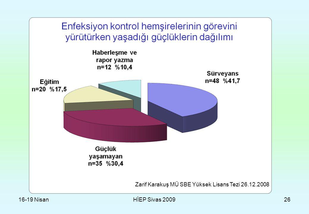 Zarif Karakuş MÜ SBE Yüksek Lisans Tezi 26.12.2008
