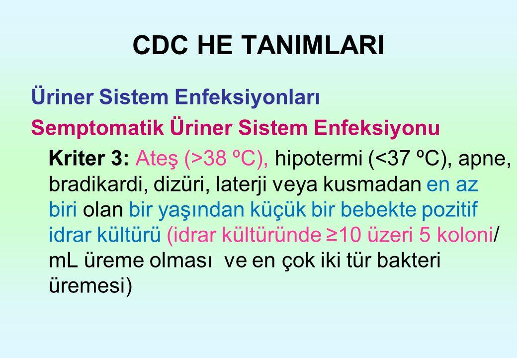 CDC HE TANIMLARI Üriner Sistem Enfeksiyonları