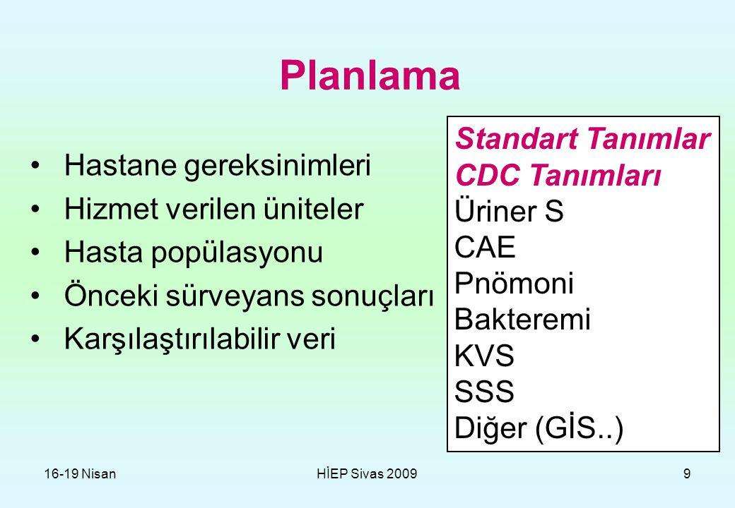 Planlama Standart Tanımlar CDC Tanımları Hastane gereksinimleri