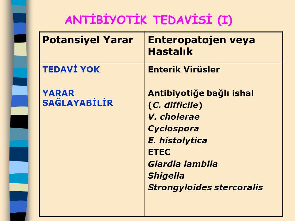ANTİBİYOTİK TEDAVİSİ (I)