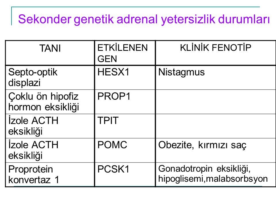 Sekonder genetik adrenal yetersizlik durumları