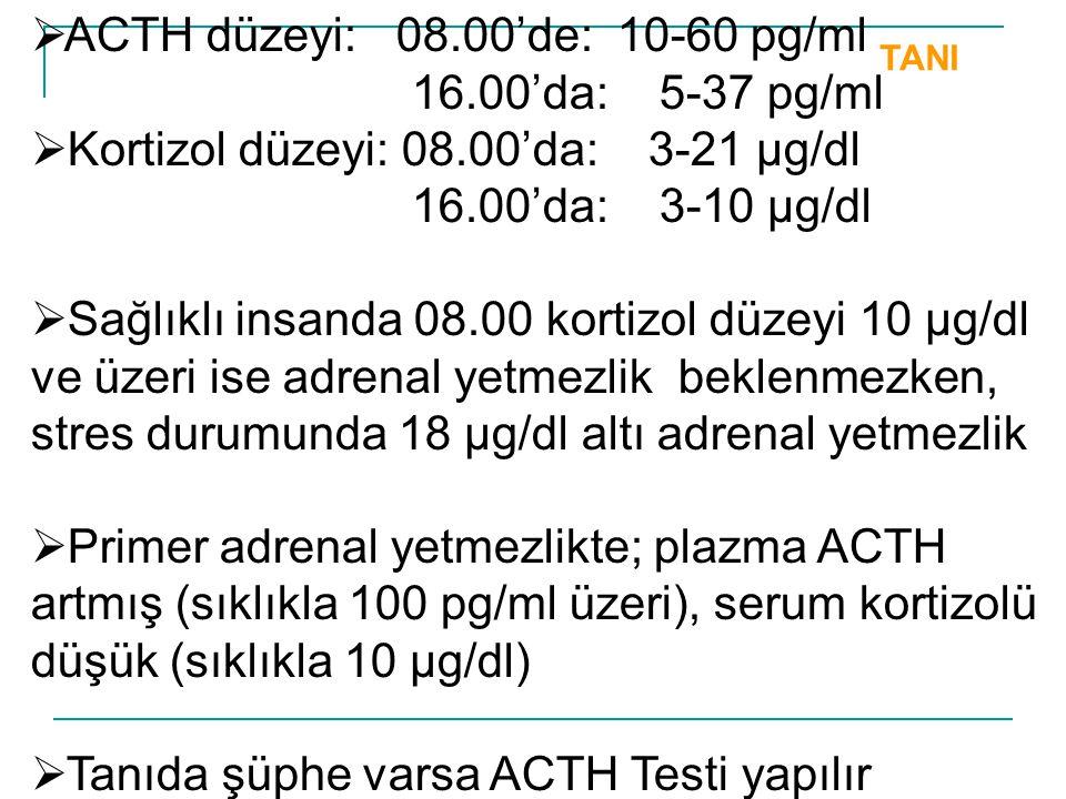 ACTH düzeyi: 08.00'de: 10-60 pg/ml 16.00'da: 5-37 pg/ml