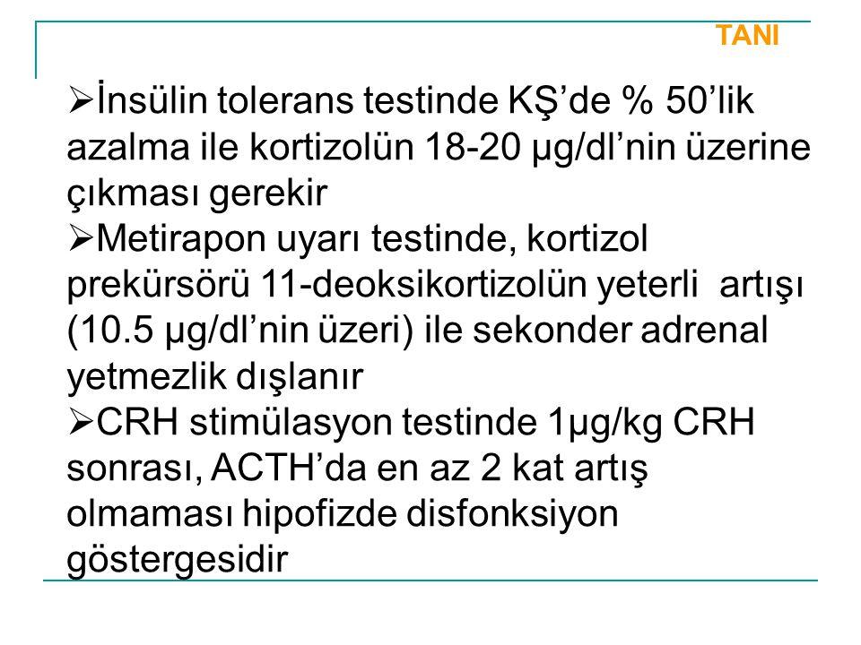 TANI İnsülin tolerans testinde KŞ'de % 50'lik azalma ile kortizolün 18-20 µg/dl'nin üzerine çıkması gerekir.