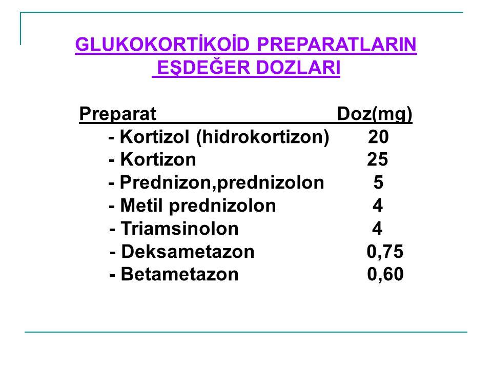 GLUKOKORTİKOİD PREPARATLARIN EŞDEĞER DOZLARI Preparat Doz(mg)
