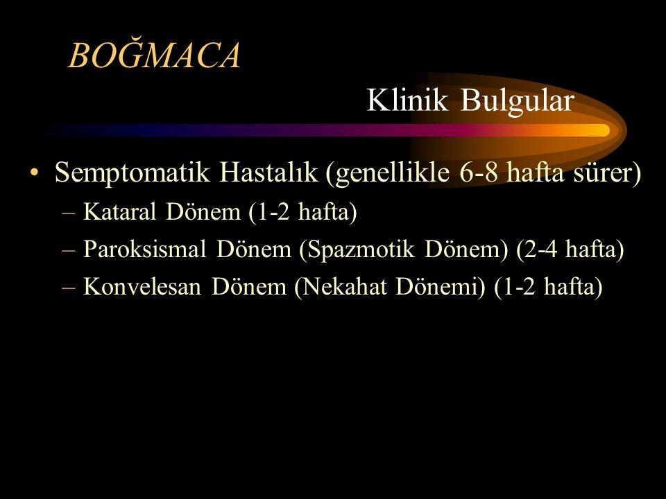 BOĞMACA Klinik Bulgular
