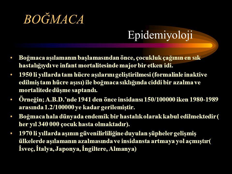 BOĞMACA Epidemiyoloji