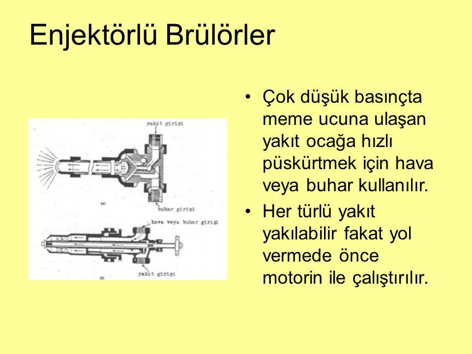 Enjektörlü Brülörler Çok düşük basınçta meme ucuna ulaşan yakıt ocağa hızlı püskürtmek için hava veya buhar kullanılır.
