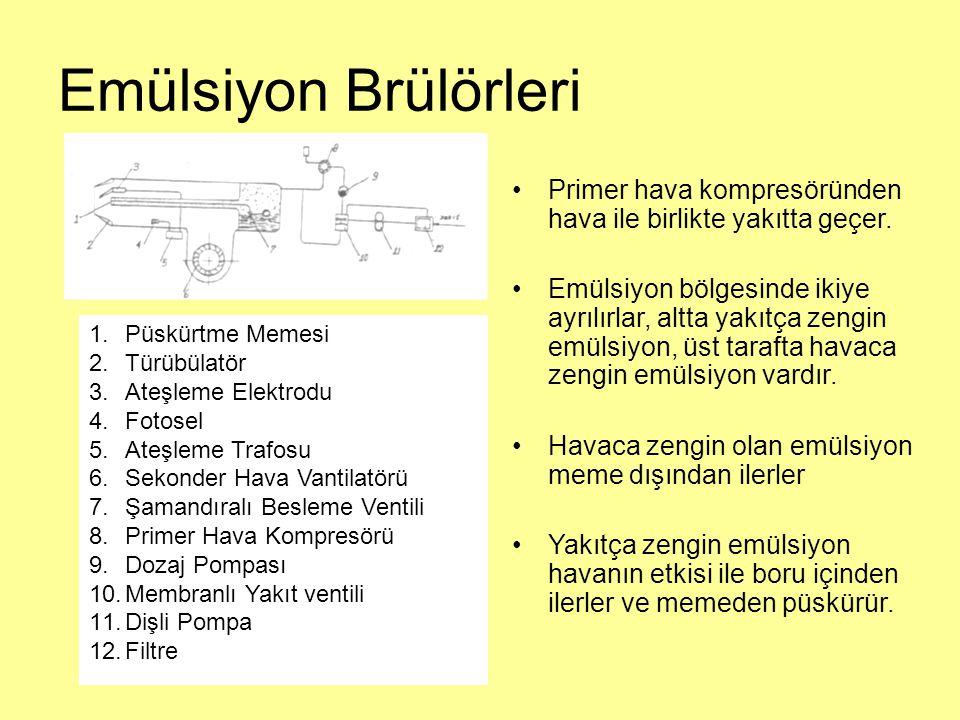 Emülsiyon Brülörleri Primer hava kompresöründen hava ile birlikte yakıtta geçer.