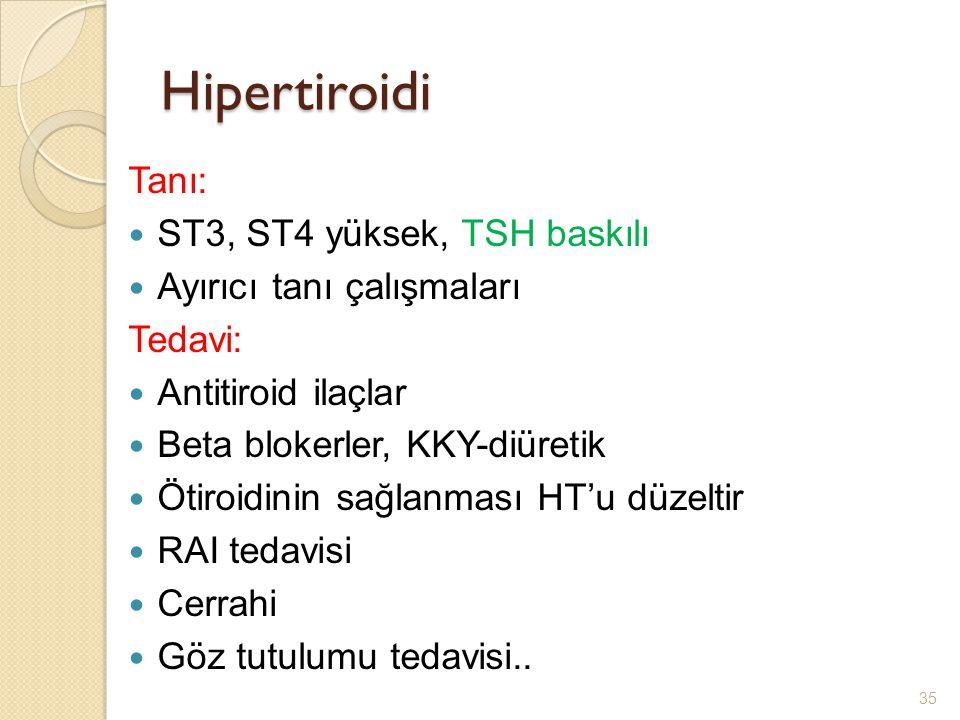 Hipertiroidi Tanı: ST3, ST4 yüksek, TSH baskılı
