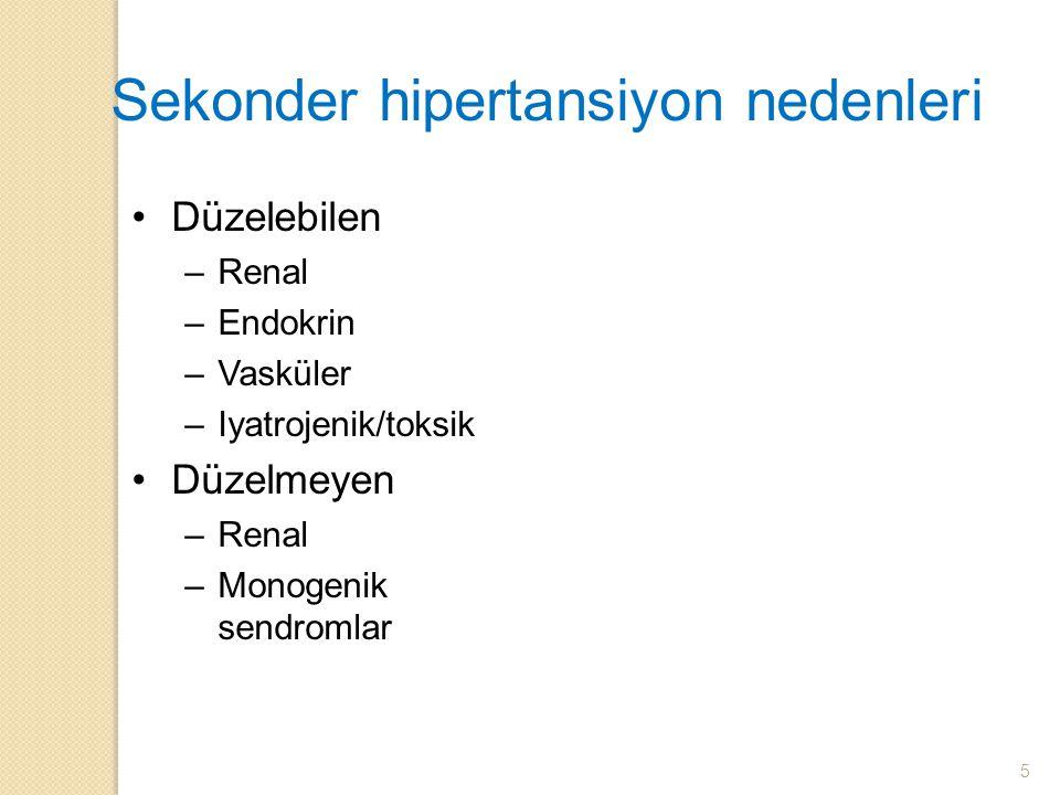Sekonder hipertansiyon nedenleri
