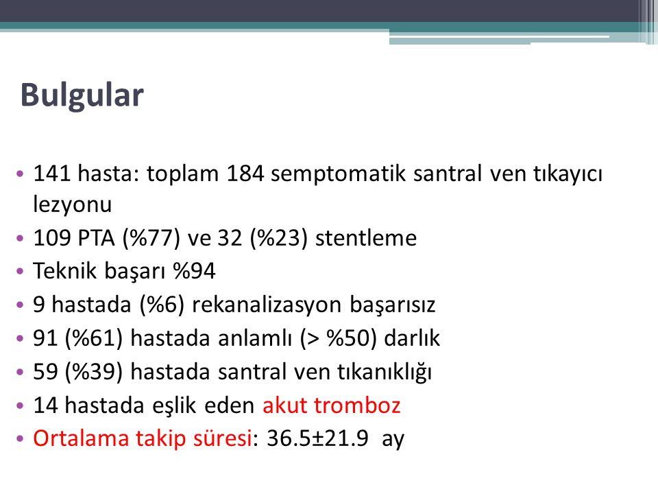 Bulgular 141 hasta: toplam 184 semptomatik santral ven tıkayıcı lezyonu. 109 PTA (%77) ve 32 (%23) stentleme.