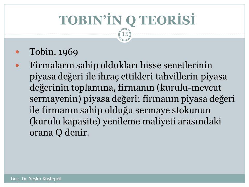 TOBIN'İN Q TEORİSİ Tobin, 1969