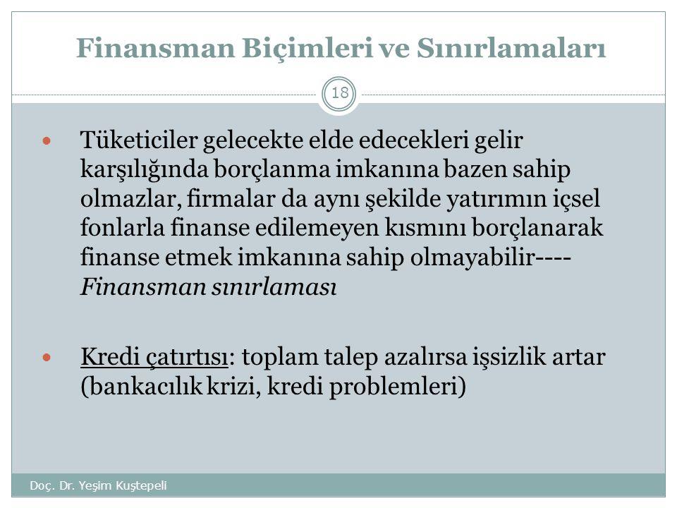Finansman Biçimleri ve Sınırlamaları