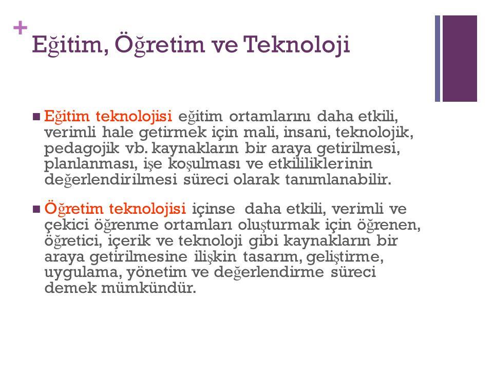 Eğitim, Öğretim ve Teknoloji