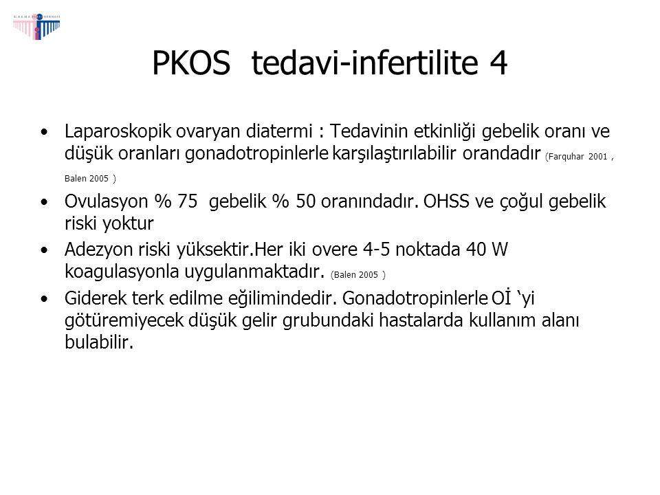 PKOS tedavi-infertilite 4