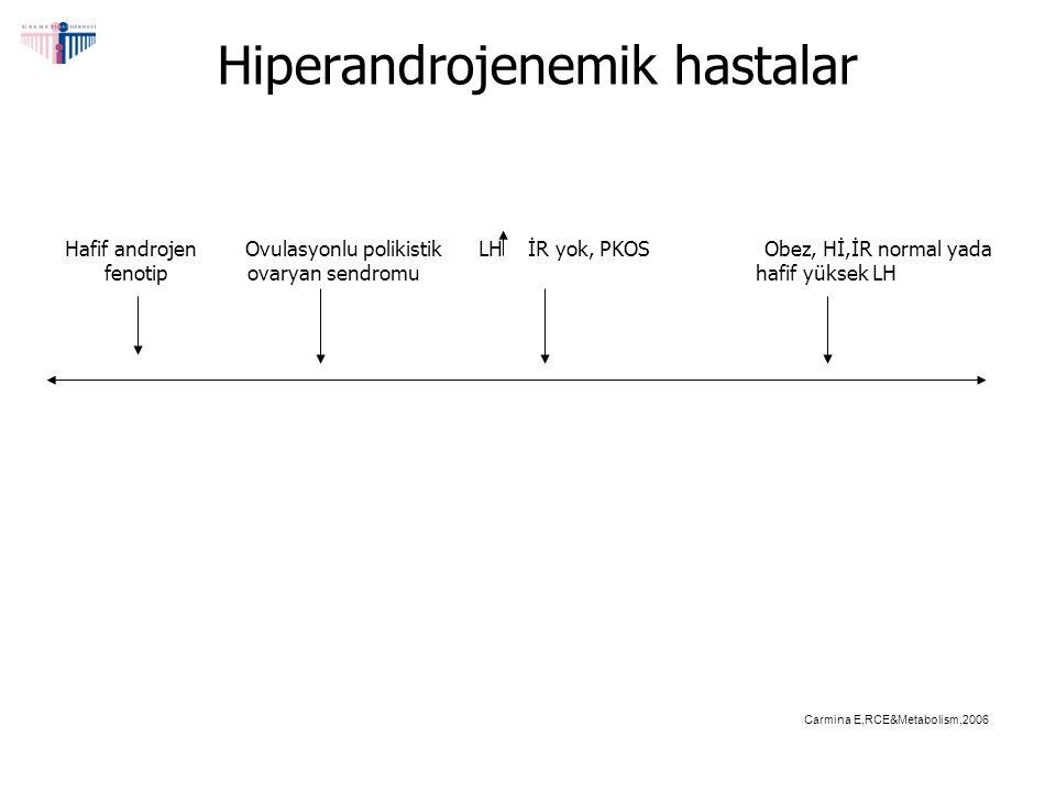 Hiperandrojenemik hastalar