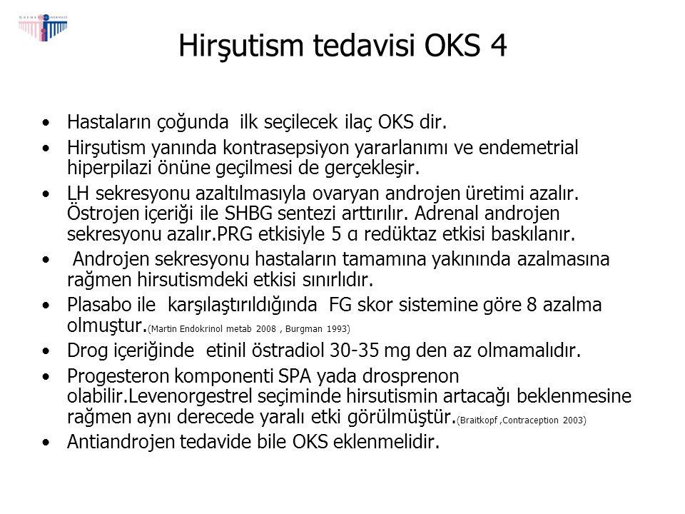 Hirşutism tedavisi OKS 4