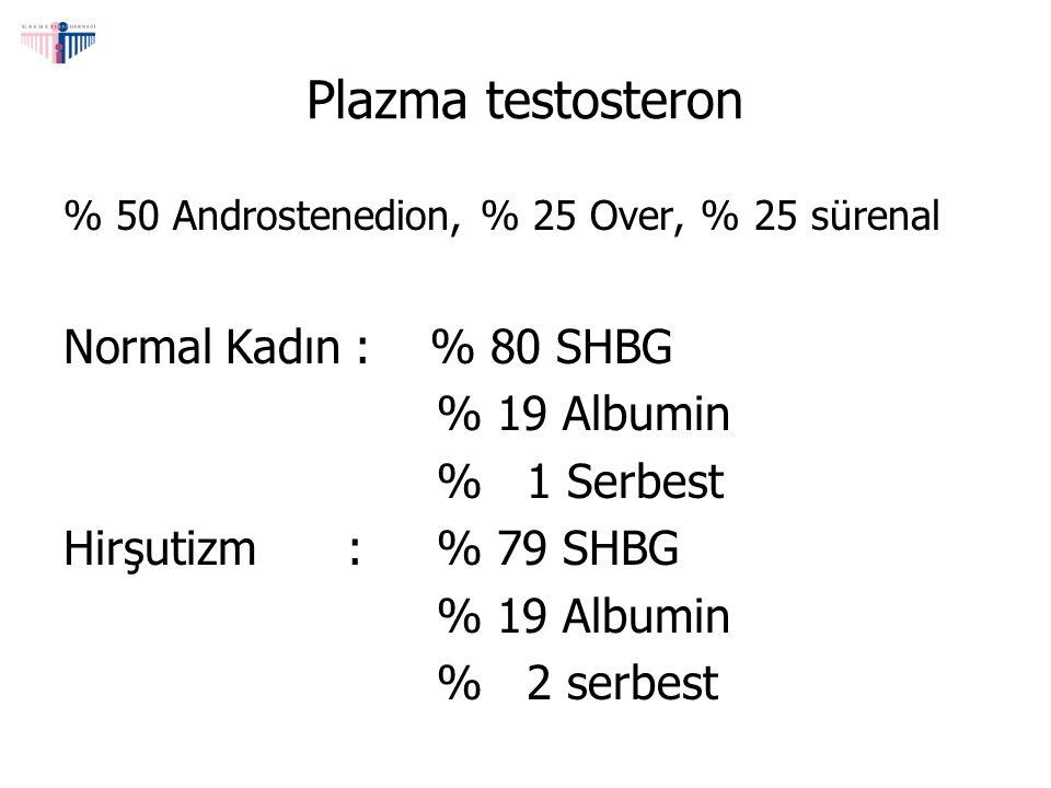 Plazma testosteron Normal Kadın : % 80 SHBG % 19 Albumin % 1 Serbest
