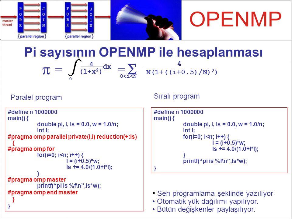 Pi sayısının OPENMP ile hesaplanması