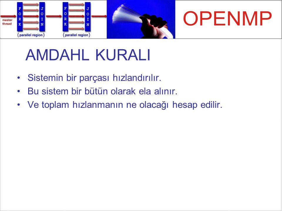AMDAHL KURALI Sistemin bir parçası hızlandırılır.