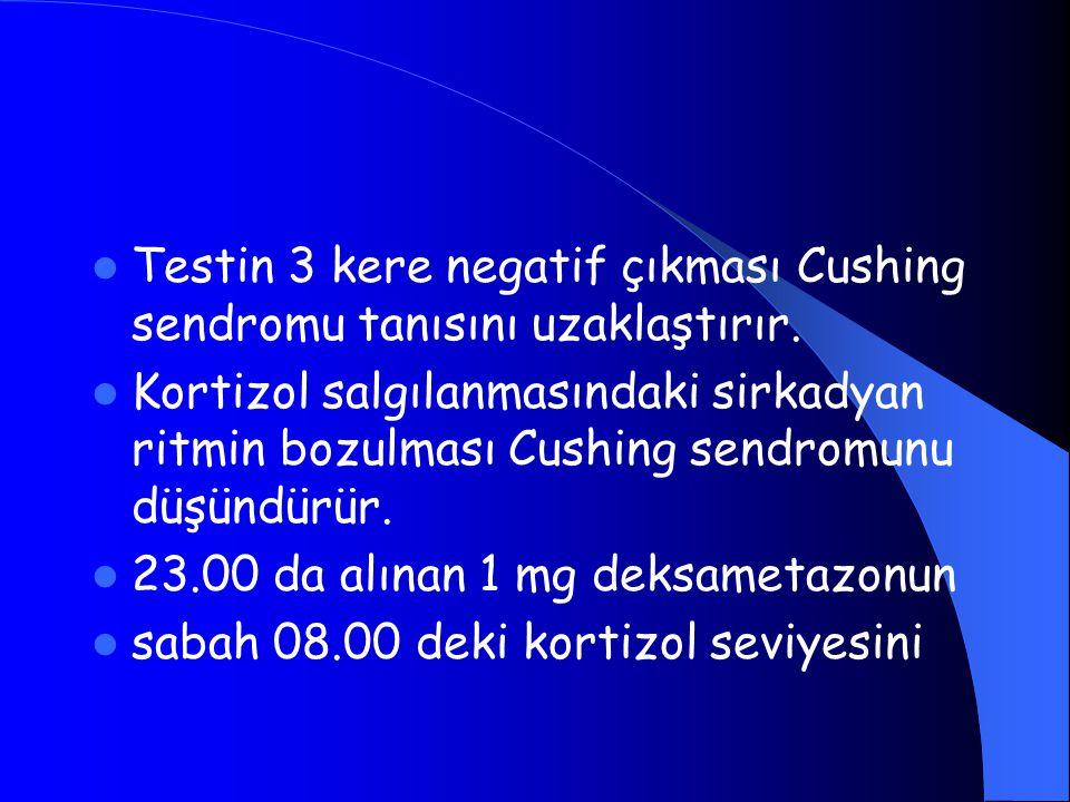Testin 3 kere negatif çıkması Cushing sendromu tanısını uzaklaştırır.