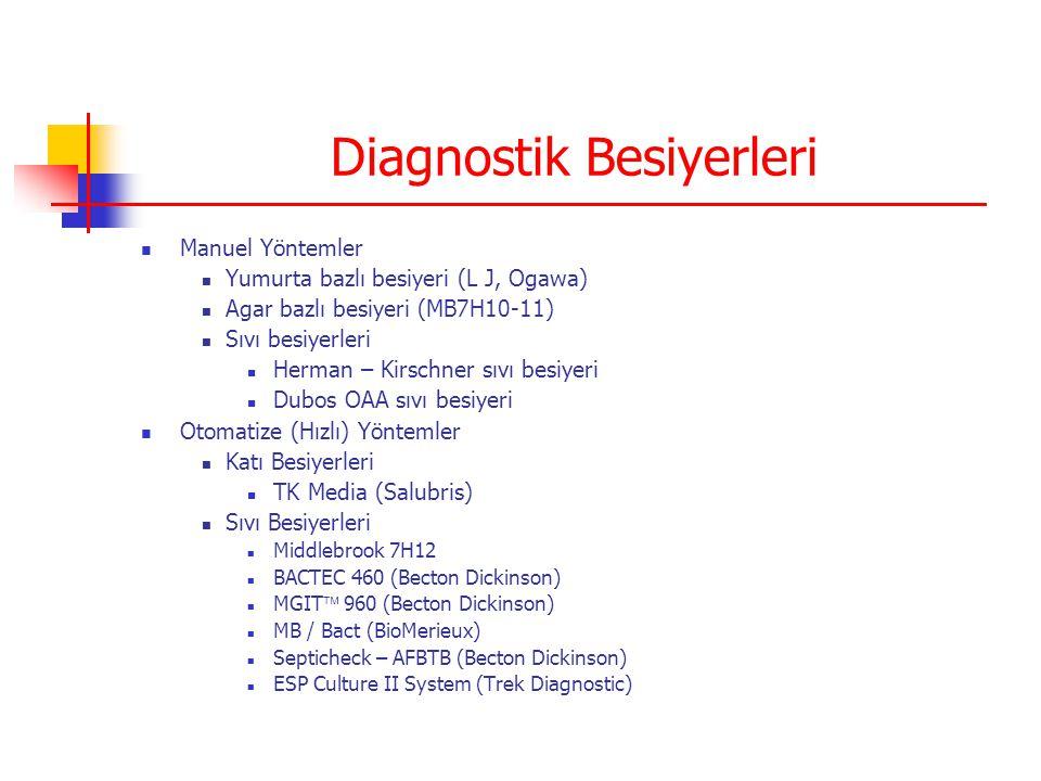Diagnostik Besiyerleri