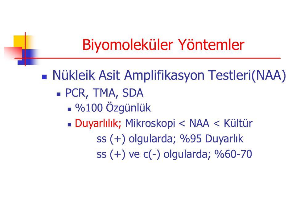 Biyomoleküler Yöntemler