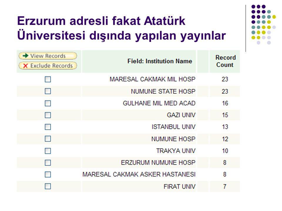 Erzurum adresli fakat Atatürk Üniversitesi dışında yapılan yayınlar