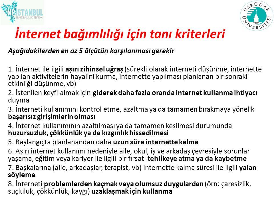 İnternet bağımlılığı için tanı kriterleri