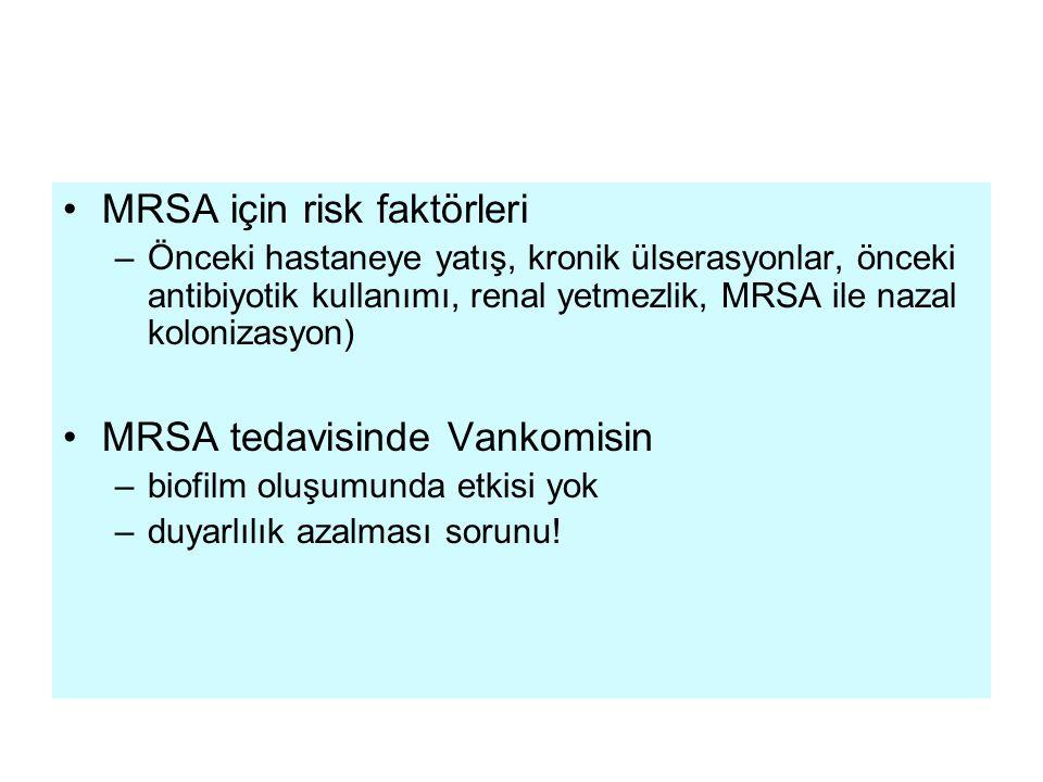 MRSA için risk faktörleri