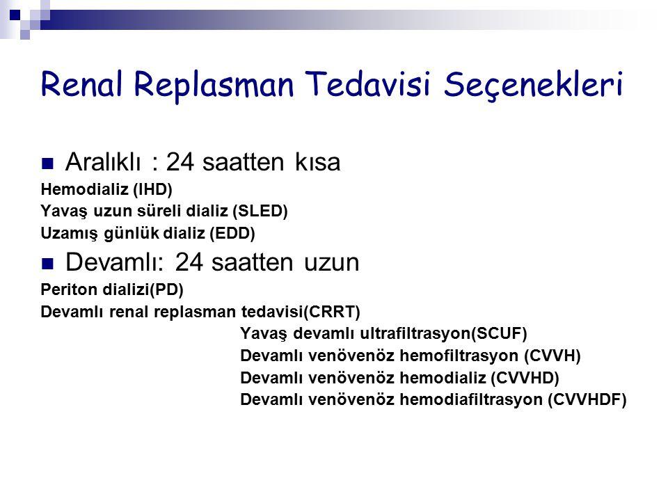 Renal Replasman Tedavisi Seçenekleri