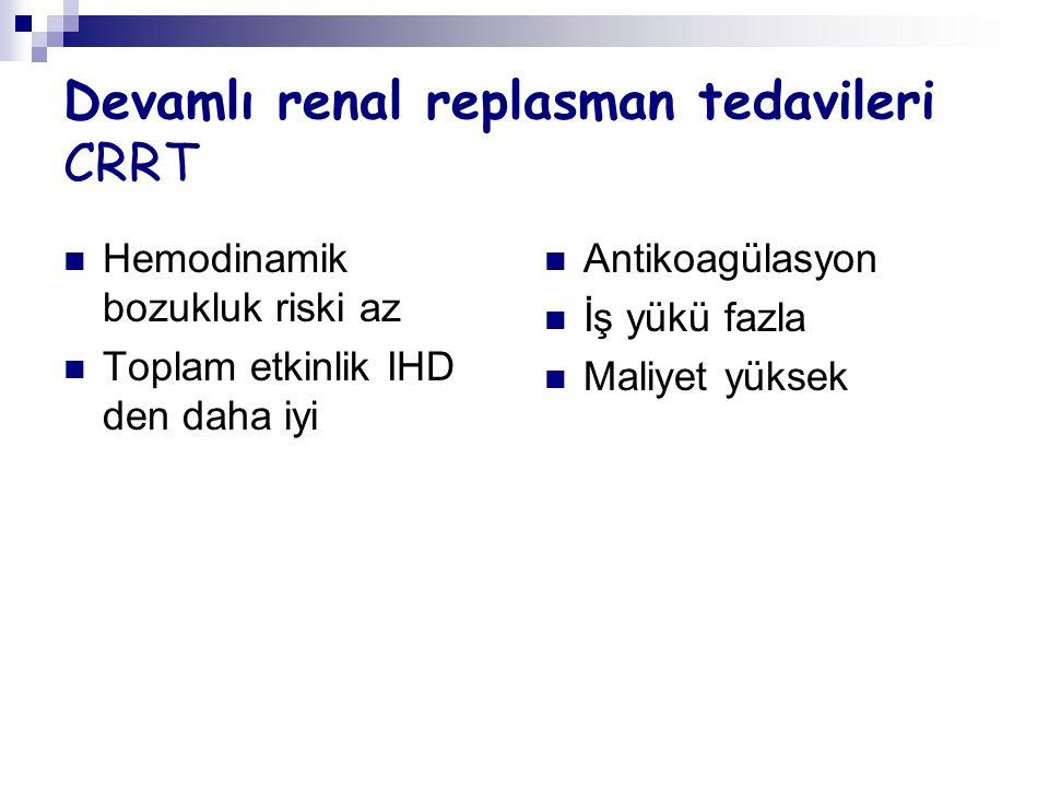 Devamlı renal replasman tedavileri CRRT