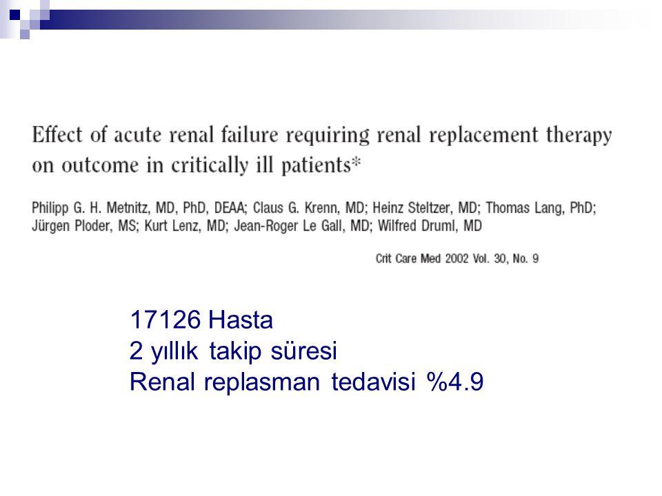 17126 Hasta 2 yıllık takip süresi Renal replasman tedavisi %4.9