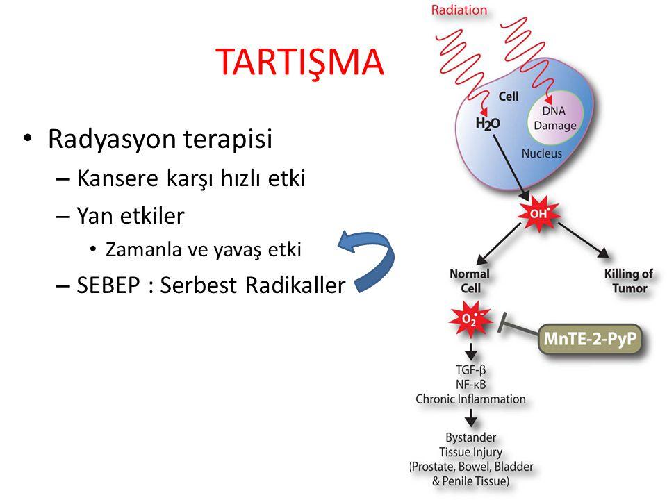 TARTIŞMA Radyasyon terapisi Kansere karşı hızlı etki Yan etkiler