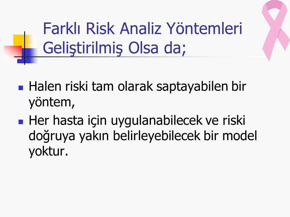 Farklı Risk Analiz Yöntemleri Geliştirilmiş Olsa da;