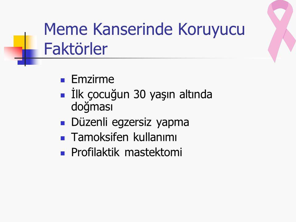 Meme Kanserinde Koruyucu Faktörler