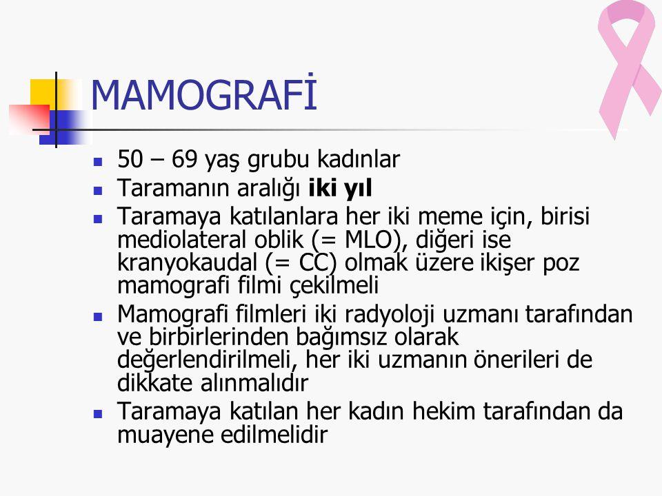 MAMOGRAFİ 50 – 69 yaş grubu kadınlar Taramanın aralığı iki yıl