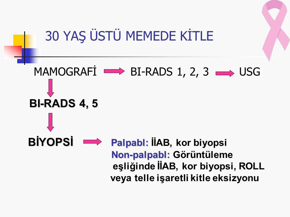 30 YAŞ ÜSTÜ MEMEDE KİTLE MAMOGRAFİ BI-RADS 1, 2, 3 USG BI-RADS 4, 5