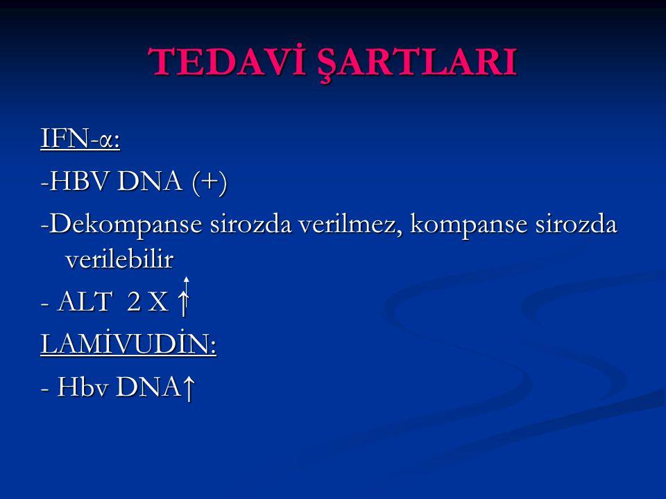 TEDAVİ ŞARTLARI IFN-α: -HBV DNA (+)