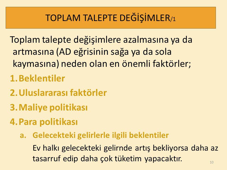 TOPLAM TALEPTE DEĞİŞİMLER/1