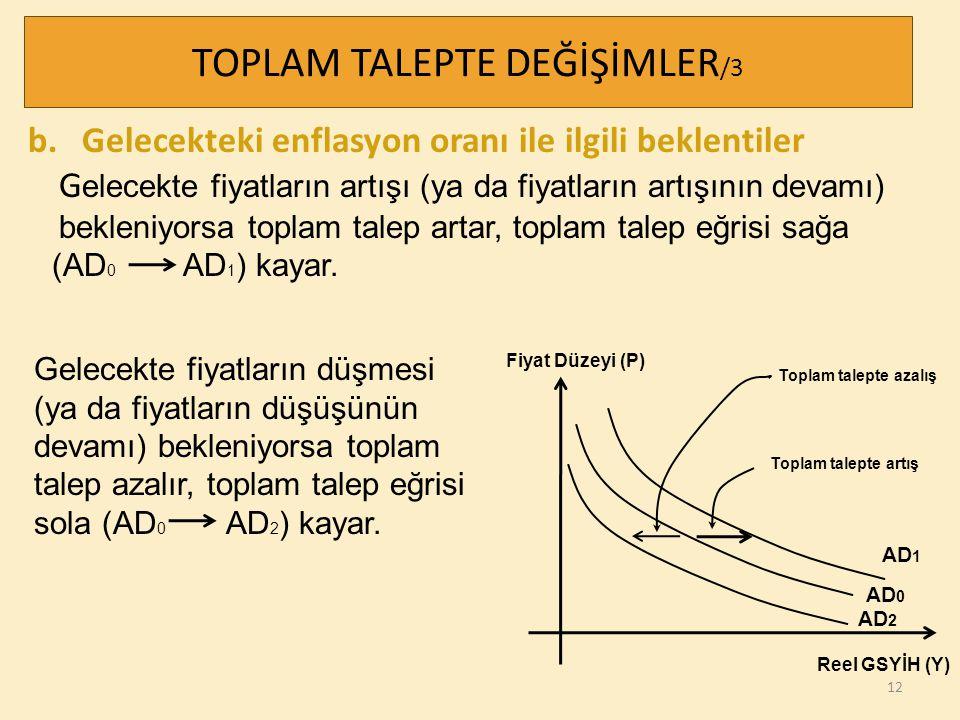 TOPLAM TALEPTE DEĞİŞİMLER/3